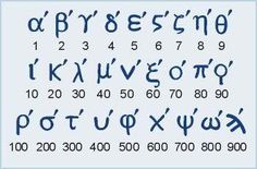 My horse number in greek. Ancient Greece, Ancient Egypt, Learn Greek, Greek Alphabet, Greek Language, Typography, Lettering, Tatoos, Coding