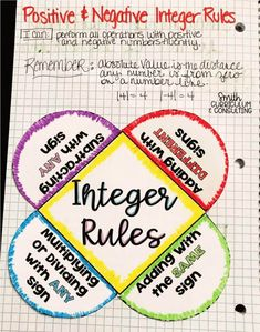 Introducing and teaching integers can be a challenge because middle school students often struggle with the topic. Math Lesson Plans, Math Lessons, Math Notebooks, Interactive Notebooks, Adding And Subtracting Integers, Multiplying Integers, Sixth Grade Math, Ninth Grade, Seventh Grade