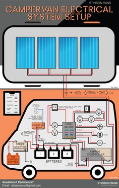Do you nee help wiring a van? Or deciding what products to buy? Cargo Trailer Camper, Sprinter Camper, Bus Camper, Camper Life, Kombi Motorhome, Campervan, Build A Camper Van, Camper Van Conversion Diy, Van Conversion Build