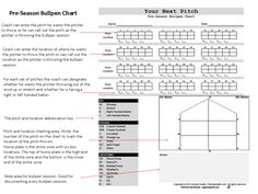1000 images about your next pitch pitching charts on for Baseball pitching chart template