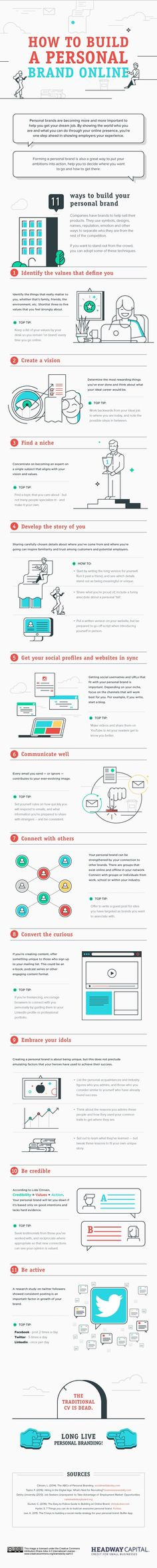 Do you know how to build a great personal brand online? This infographic highlights online branding principles and how to build a personal brand online Mundo Do Marketing, Marketing Trends, Marketing En Internet, Marketing Online, Influencer Marketing, Business Marketing, Media Marketing, Content Marketing, Business Grants