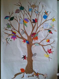 L'albero multifoglie... Tutte le diversità in un'unica armonia