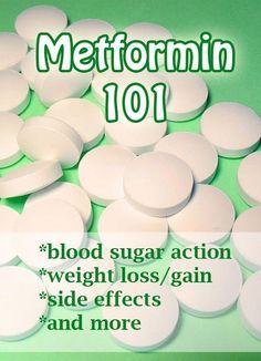 Metformin for Blood Sugar