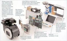 Jak działa cyfrówka - PC World - Testy i Ceny sprzętu PC, RTV, Foto, Porady IT, Download, Aktualności