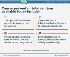 Infographic from NIH- Cancer Prevention Interventions Available