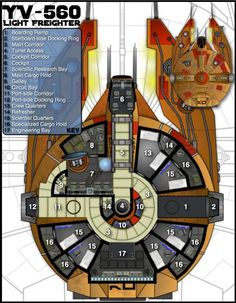 ✩ Check out this list of creative present ideas for coffee drinkers and lovers Rpg Star Wars, Nave Star Wars, Star Wars Light, Star Wars Ships, Star Trek, Spaceship Interior, Spaceship Design, Starwars, Ship Map