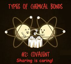 Covalent Compounds - ThingLink                                                                                                                                                                                 More