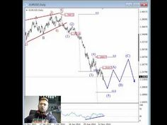 eurusd elliott wave analysis forex info