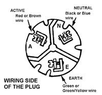 american wiring colours black white green american n 3 pin mains plug 240v ac for the home on american wiring colours black