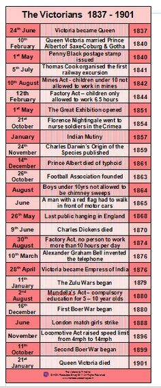 English Civil War Timeline - Causes and Events 1625 - 1647 ...