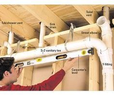 Running Drain and Vent Lines