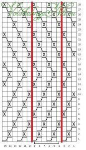 Получается интересный рисунок из зигзагов на лицевой глади.  Для вязания наберите количество петель, кратное 6, плюс 3 петли для симметрии, плюс 2 кромочные.