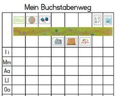 Foto+Buchstabenwegplan.jpg (891×751)