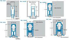 Automatic Door Bottoms - Soundproof& Lightproof On Accurate Metal Weatherstrip Co.