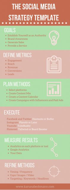 Social Media Strategy Template - Step by step template you can use today for your creative or small business social media strategy.   Define Your Goals,  Define Your Metrics, Plan Your Methods, Execute Your Strategy, Measure Your Results and Refine Your Methods.