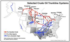 oil trunkline systems