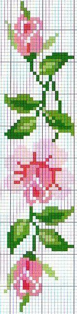 Ricami, lavori e schemi a puntocroce gratuiti: Schema a punto croce:Cornice con le roselline