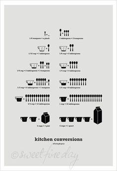 kitchen print by sweet fine day