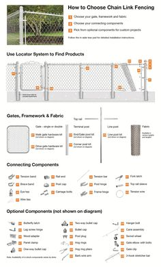 Chain Link Fence and Gate Parts List and install guide from Lowes