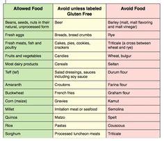 554 Best Celiac Disease- Gluten Free Info images   Gluten ...