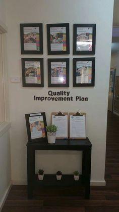 Quality improvement plan display.