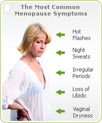The Most Common Menopause Symptoms | I found this website to be helpful as my body was changing.