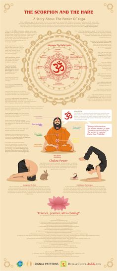 The Power Of Yoga - Infographic design