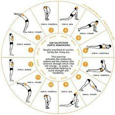 Yoga Vinyassa for Chakras