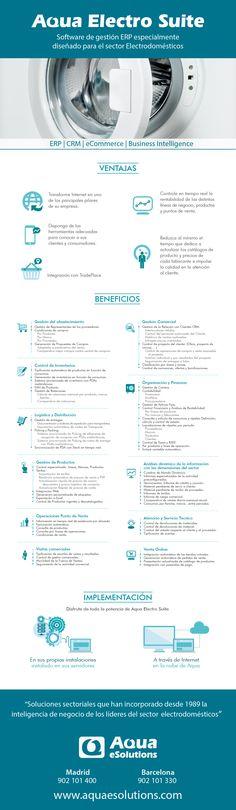 Software de Gestión especialmente diseñado para cadenas de tiendas y empresas de distribución de Electrodomésticos de #Aquaesolutions