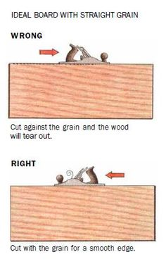 Cut with the grain
