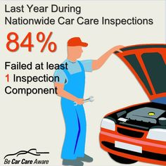 April is National Car Care Month: Time to Spring for Vehicle Maintenance by CarCare.Org