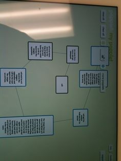Check out popplet app. Virtual post its