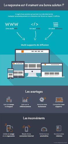 [infographie] responsive design : une solution pour tous les usages ? | Orange Business Services