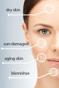 What are dermatological skin care products and how can they work for you?