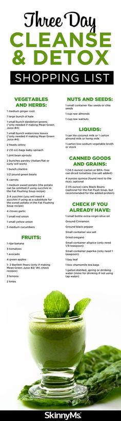 Kickstart your health with this 3-Day Shopping list!  #cleaneating #skinnyms #detox #shoppinglist