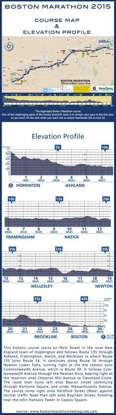 Boston Marathon Course Elevation Map.23 Best Boston Marathon Images Boston Marathon Marathon Running