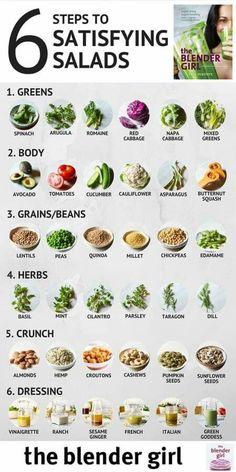 Healthy recipes Vegan salad Healthy salads Whole food recipes Vegan recipes Cooking recipes - Eat Living Foods - Healthy Meal Prep, Healthy Snacks, Healthy Eating Grocery List, Clean Eating Salads, Vegan Meal Plans, Healthy Groceries, Healthy Food List, Healthy Protein, Healthy Fruits