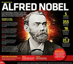 Alfred Nobel, Historia Universal, Spanish Language Learning, Science Facts, Teaching Social Studies, Stephen Hawking, Yesterday And Today, Science Classroom, History Facts