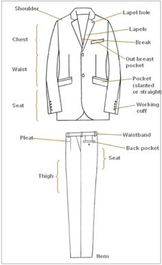 Tailored Jacket Construct | Construction Time Again | Pinterest ...