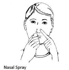 Everyone is eagerly waiting for the amazing product, nasal spray that can replace a lidocaine injection. Great for all dental patients and for those who suffer from dental anxiety. Also find dentist easily with the help of FDF. Sarcastic Pictures, Funny Pictures, Sarcastic Humor, Sarcasm, Local Dentist, Feel Better, Did You Know, Knowing You, Dental