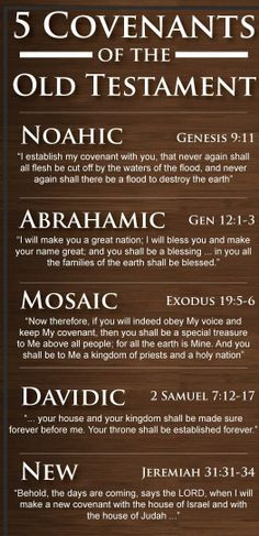 5 Covenants in the Old Testament