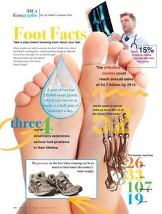 Did you know that the majority of Americans will have some sort of footproblem sometime in their life? Steven Brook, D. can help you learn more about your feet so you can prevent the most common foot conditions. The More You Know, Did You Know, Plantar Fasciitis Remedies, Health And Wellness, Health Fitness, Smooth Feet, Fun Facts About Yourself, Podiatry, Chiropractic Care