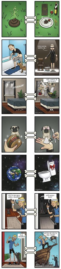 O mundo para os cães