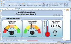 Keep Making an Excel Dashboard - Tutorial #1 Copying Widgets