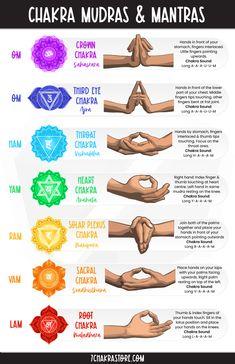 Kundalini Yoga, Pranayama, Healing Meditation, Chakra Healing, Meditation Hand Positions, Chakra Mantra, Hand Mudras, Les Chakras, Chakra Affirmations