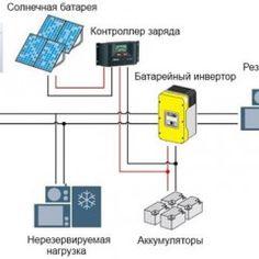 Электропроводка на кухне своими руками: видео, схема, фото