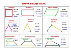 Geometria / Geom_mappa figure piane.jpg