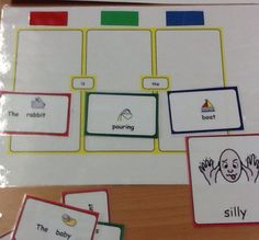 Silly/Sensible sentence game. Good for pragmatic understanding, understanding simple structure of a sentence.