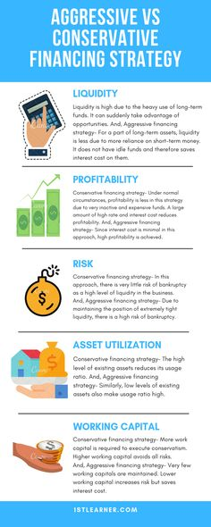 What is Conservative investing strategy, and what is an aggressive investing strategy. Also, the advantages of Conservative investing strategy and. All About Insurance, Long Term Financing, Money Market, Investment Portfolio, The Borrowers, Investing
