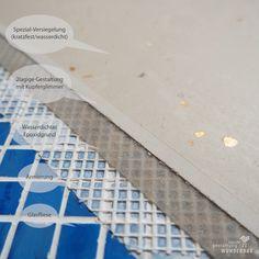 Aufbau Beschichtung für fugenlose Gestaltung Wand & Boden wenige Millimeter…